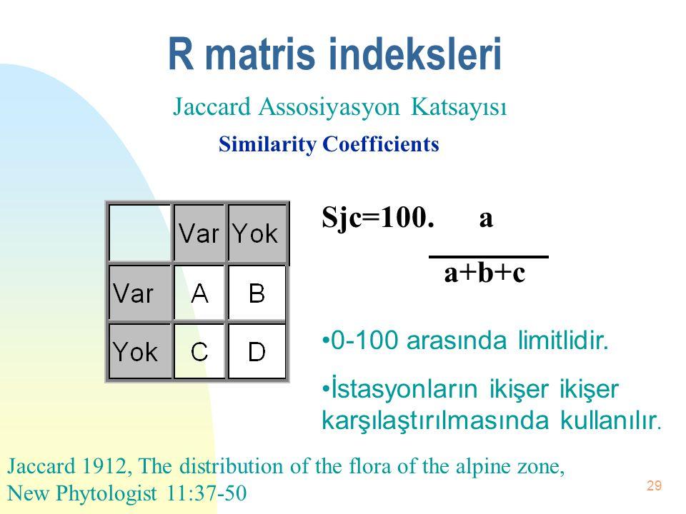 R matris indeksleri Sjc=100. a a+b+c Jaccard Assosiyasyon Katsayısı