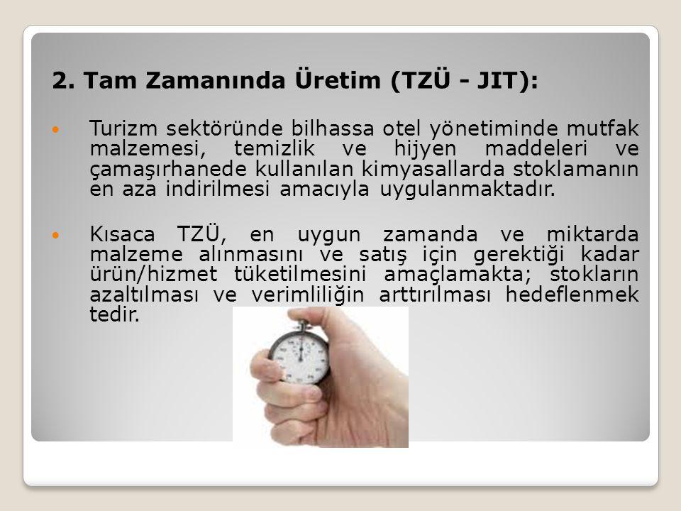 2. Tam Zamanında Üretim (TZÜ - JIT):