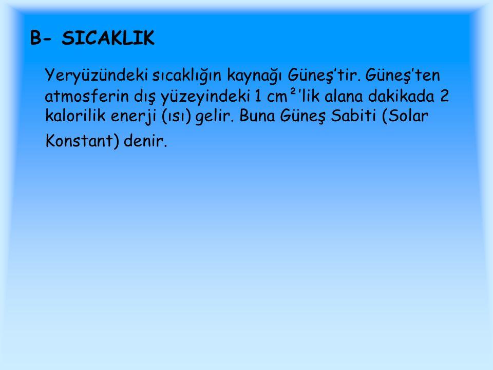 B- SICAKLIK