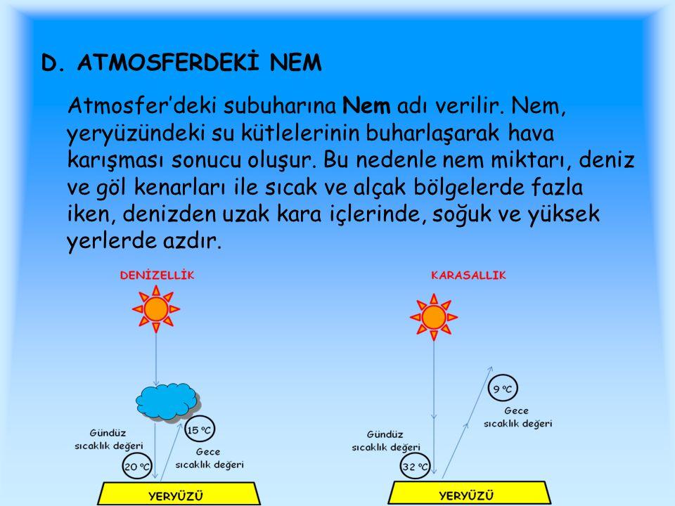 D. ATMOSFERDEKİ NEM