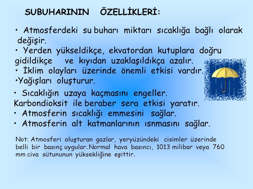 SUBUHARININ ÖZELLİKLERİ: