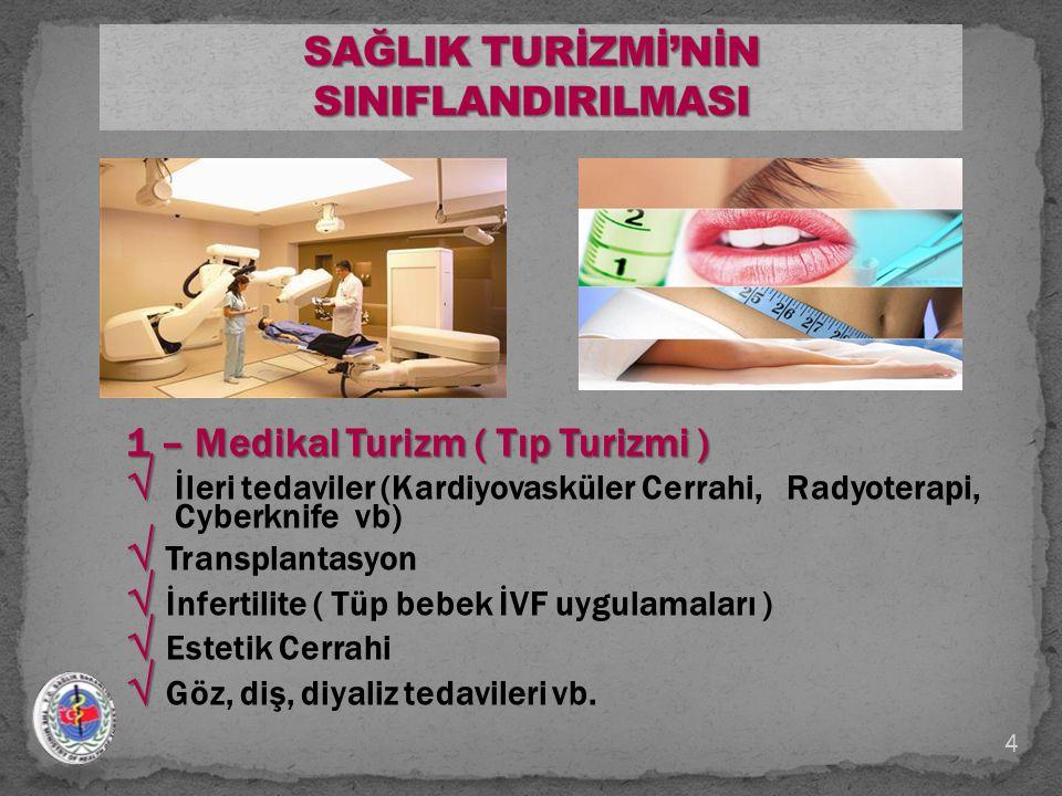SAĞLIK TURİZMİ'NİN SINIFLANDIRILMASI