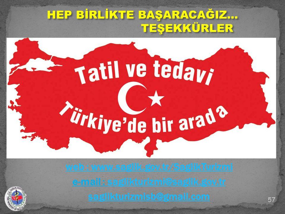 HEP BİRLİKTE BAŞARACAĞIZ… e-mail : saglikturizmi@saglik.gov.tr