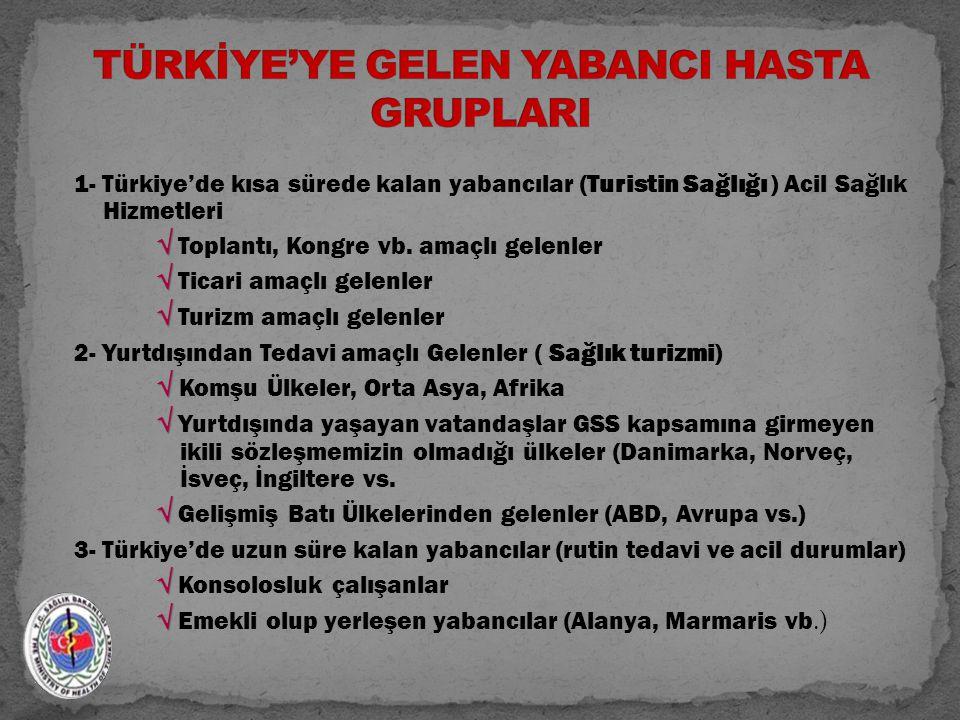 TÜRKİYE'YE GELEN YABANCI HASTA GRUPLARI