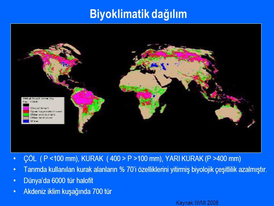 Biyoklimatik dağılım ÇÖL ( P <100 mm), KURAK ( 400 > P >100 mm), YARI KURAK (P >400 mm)