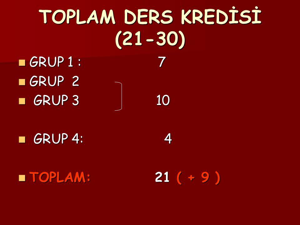 TOPLAM DERS KREDİSİ (21-30)