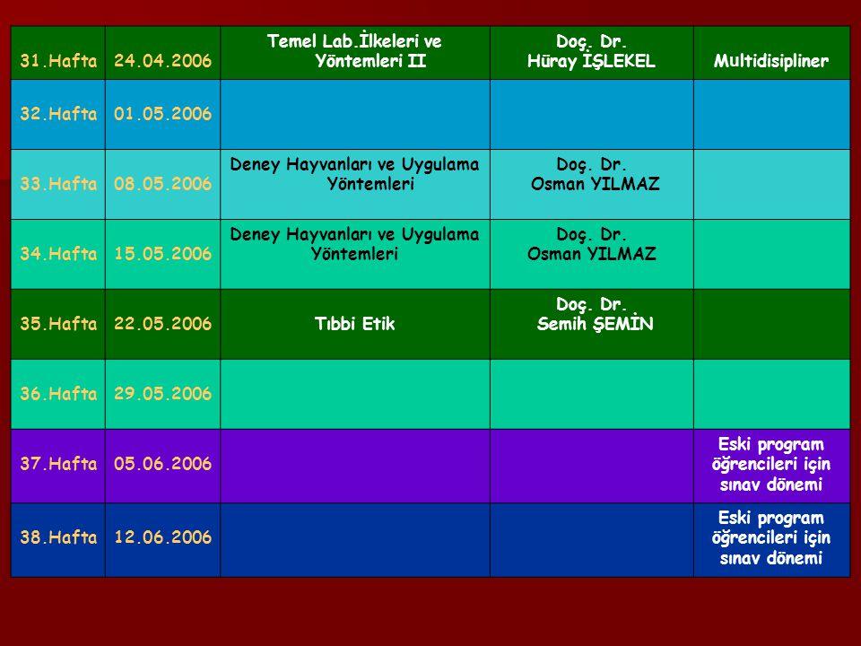 Temel Lab.İlkeleri ve Yöntemleri II Doç. Dr. Hüray İŞLEKEL