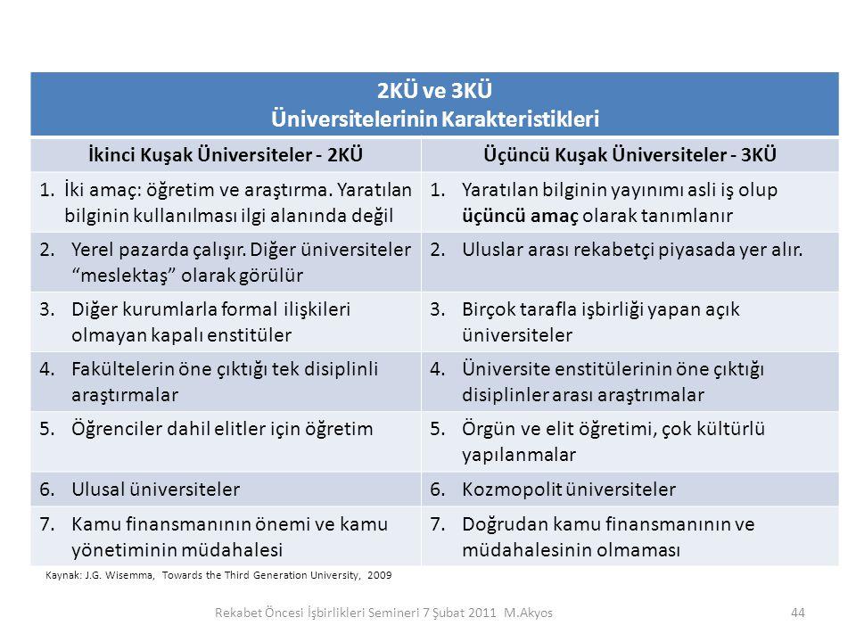 2KÜ ve 3KÜ Üniversitelerinin Karakteristikleri