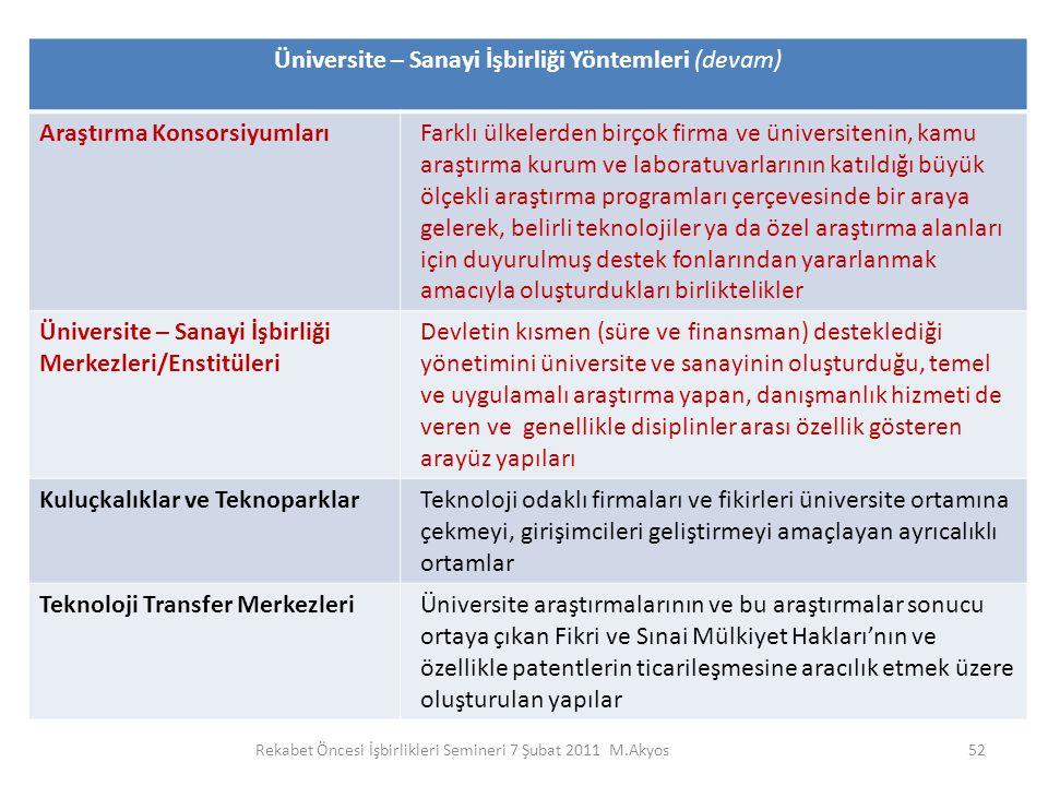 Üniversite – Sanayi İşbirliği Yöntemleri (devam)