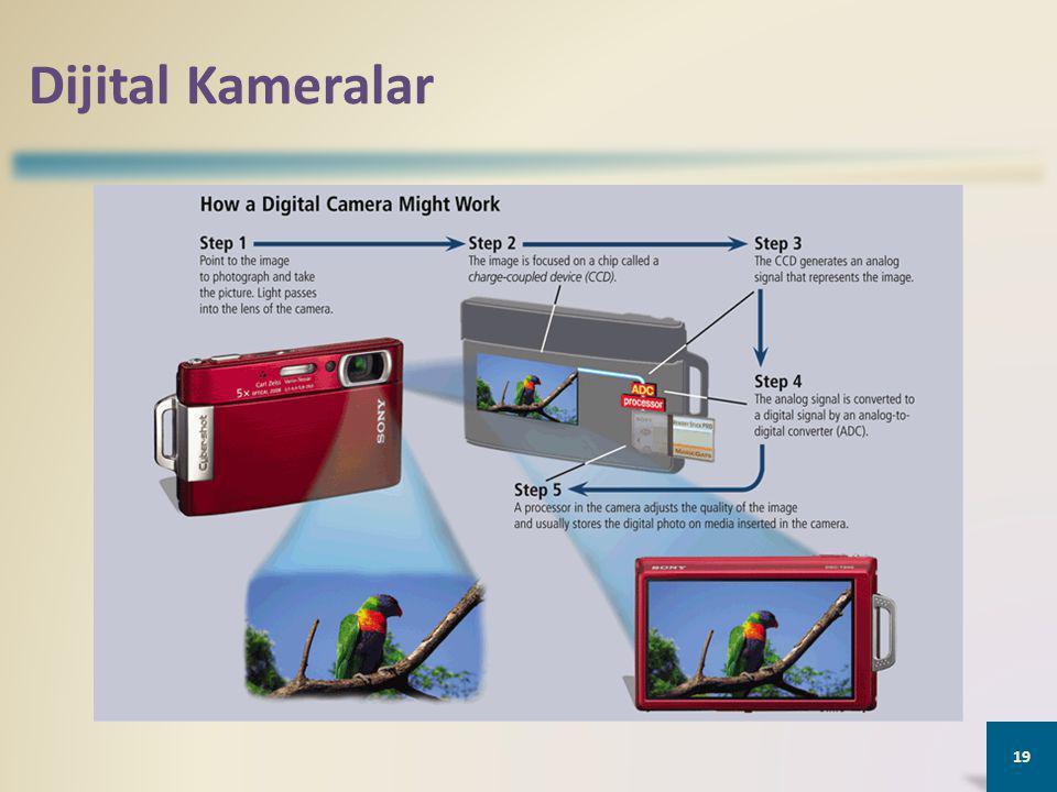 Dijital Kameralar