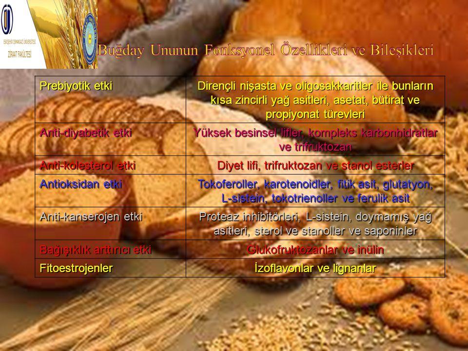 Tam Buğday Ununun Fonksyonel Özellikleri ve Bileşikleri
