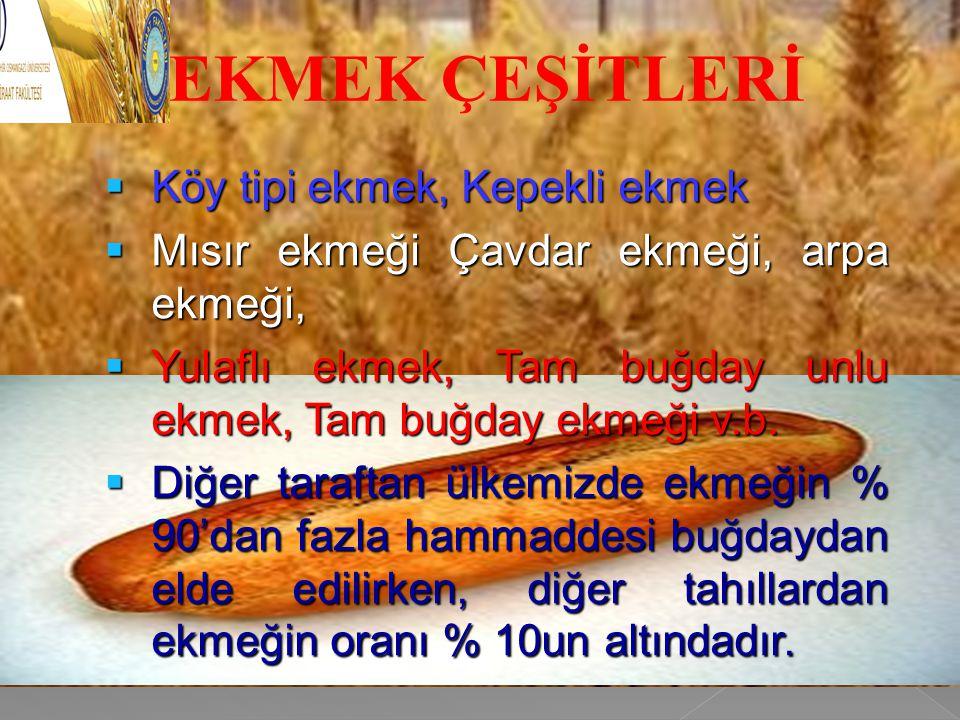 EKMEK ÇEŞİTLERİ . Köy tipi ekmek, Kepekli ekmek