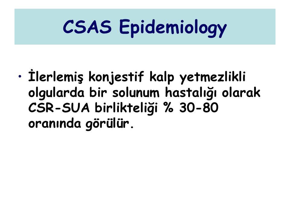 CSAS Epidemiology İlerlemiş konjestif kalp yetmezlikli olgularda bir solunum hastalığı olarak CSR-SUA birlikteliği % 30-80 oranında görülür.