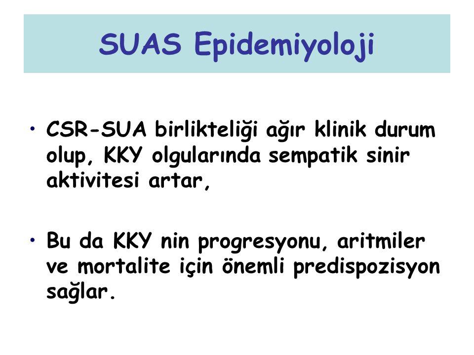 SUAS Epidemiyoloji CSR-SUA birlikteliği ağır klinik durum olup, KKY olgularında sempatik sinir aktivitesi artar,