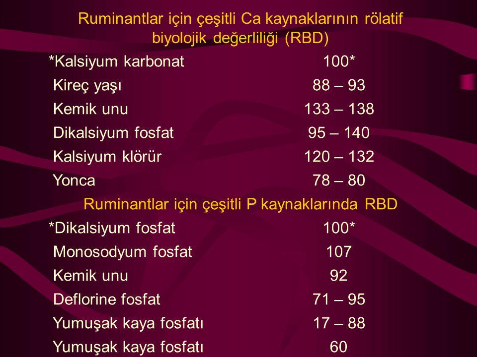 Ruminantlar için çeşitli P kaynaklarında RBD