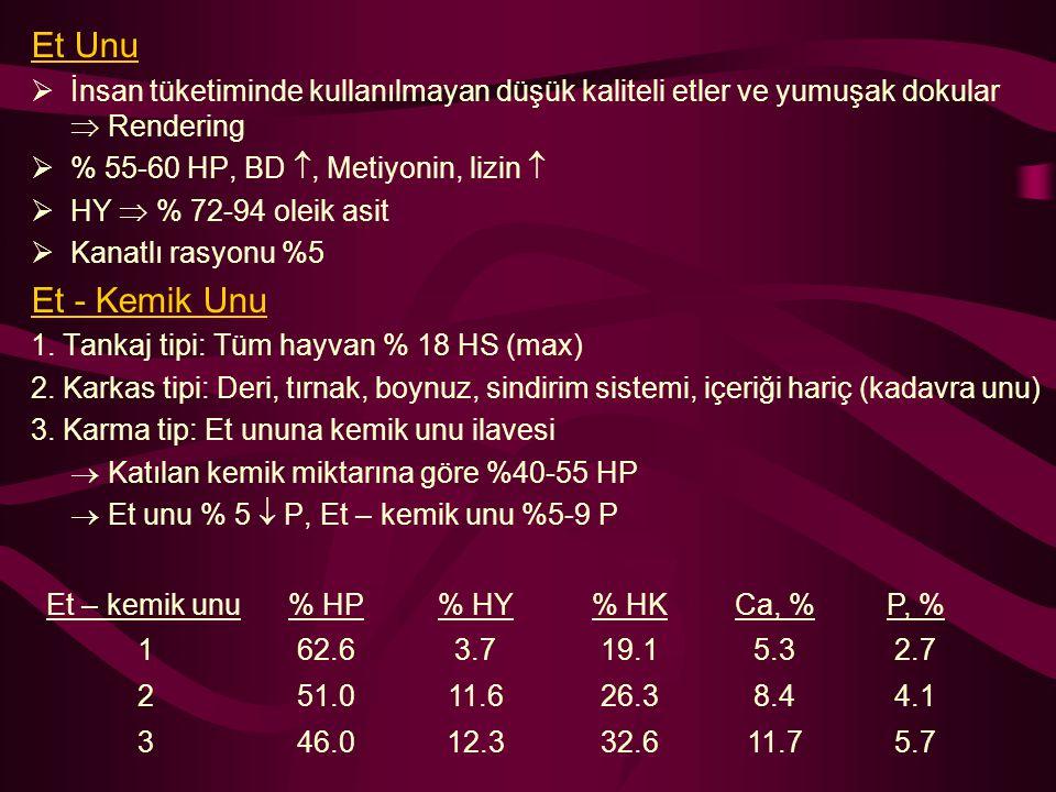 Et Unu İnsan tüketiminde kullanılmayan düşük kaliteli etler ve yumuşak dokular  Rendering. % 55-60 HP, BD , Metiyonin, lizin 