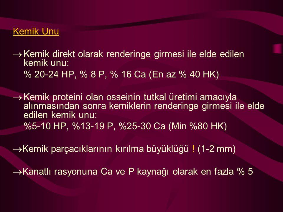Kemik Unu Kemik direkt olarak renderinge girmesi ile elde edilen kemik unu: % 20-24 HP, % 8 P, % 16 Ca (En az % 40 HK)