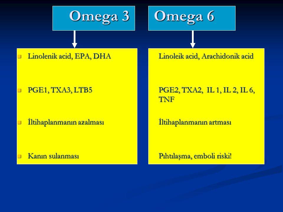 Omega 3 Omega 6 Linolenik acid, EPA, DHA Linoleik acid, Arachidonik acid. PGE1, TXA3, LTB5 PGE2, TXA2, IL 1, IL 2, IL 6, TNF.