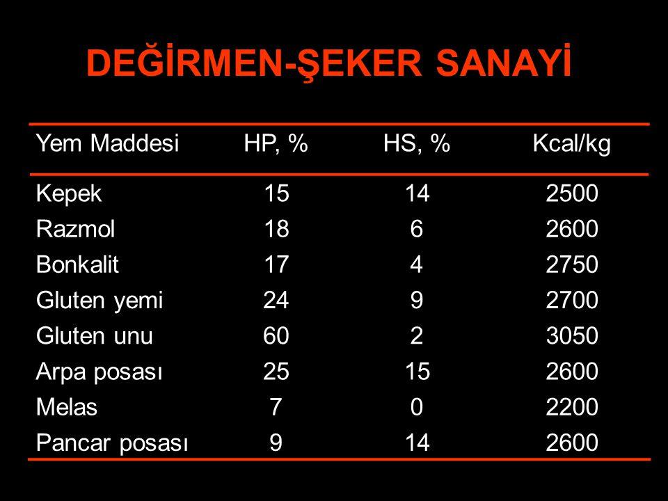 DEĞİRMEN-ŞEKER SANAYİ