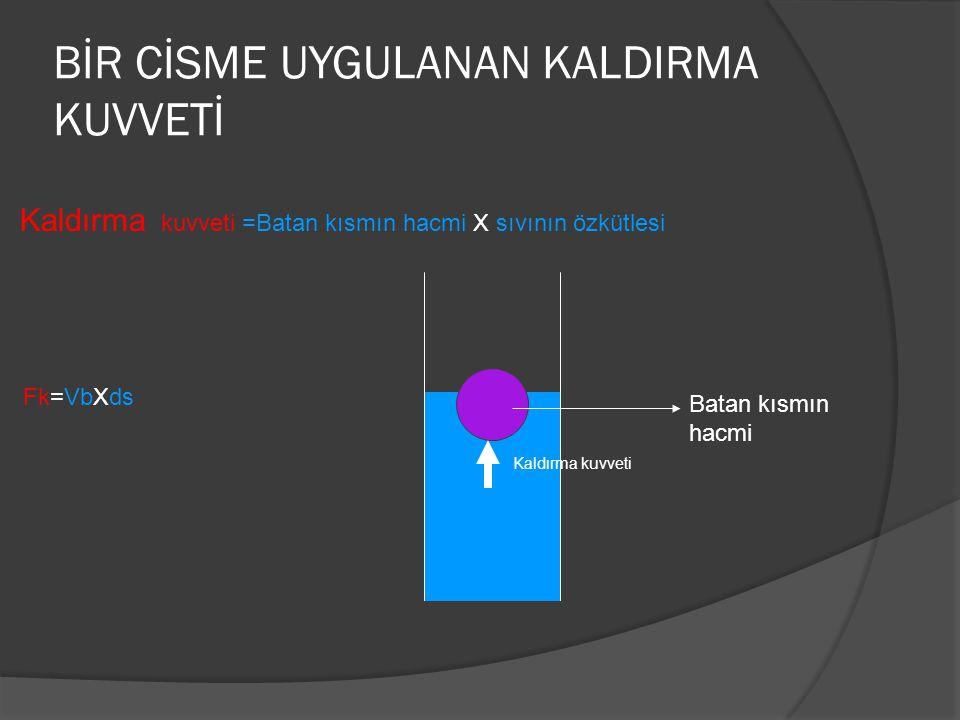 BİR CİSME UYGULANAN KALDIRMA KUVVETİ