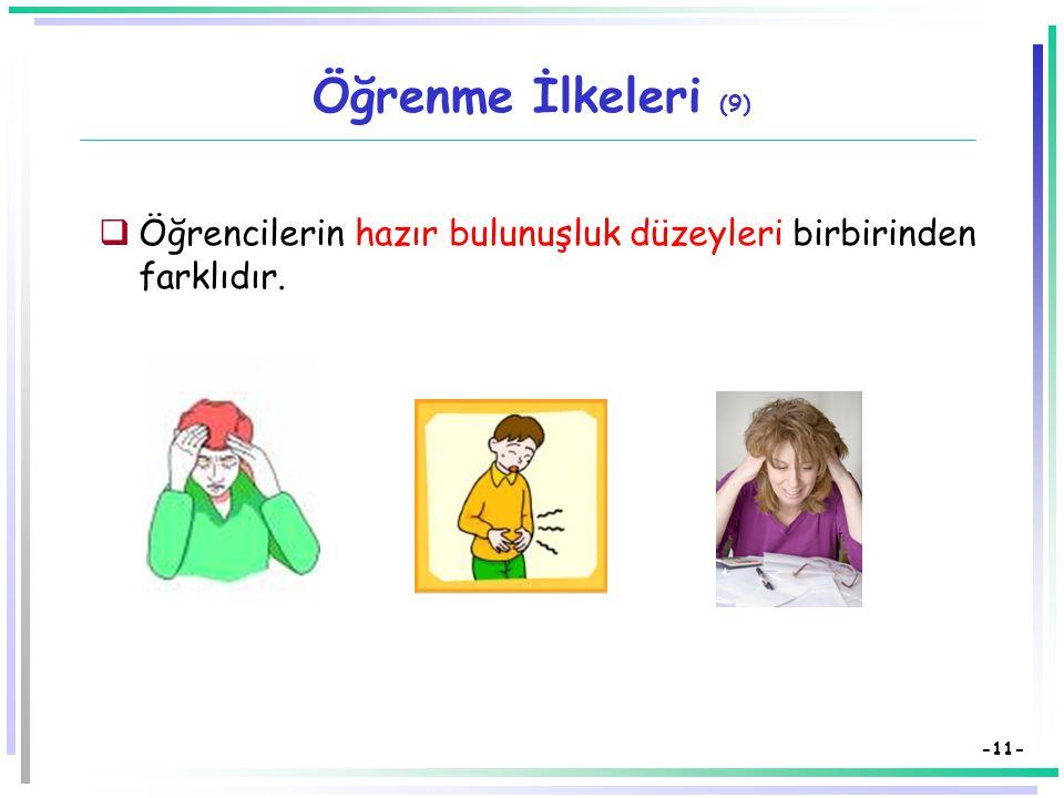 Öğrenme İlkeleri (9) Öğrencilerin hazır bulunuşluk düzeyleri birbirinden farklıdır.