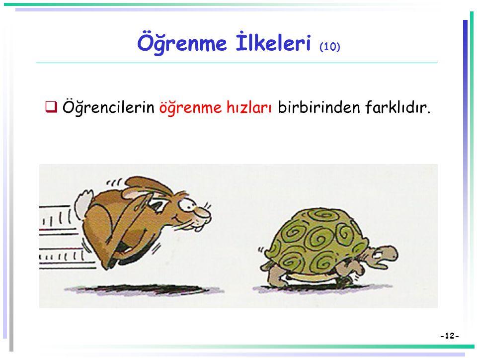 Öğrenme İlkeleri (10) Öğrencilerin öğrenme hızları birbirinden farklıdır.