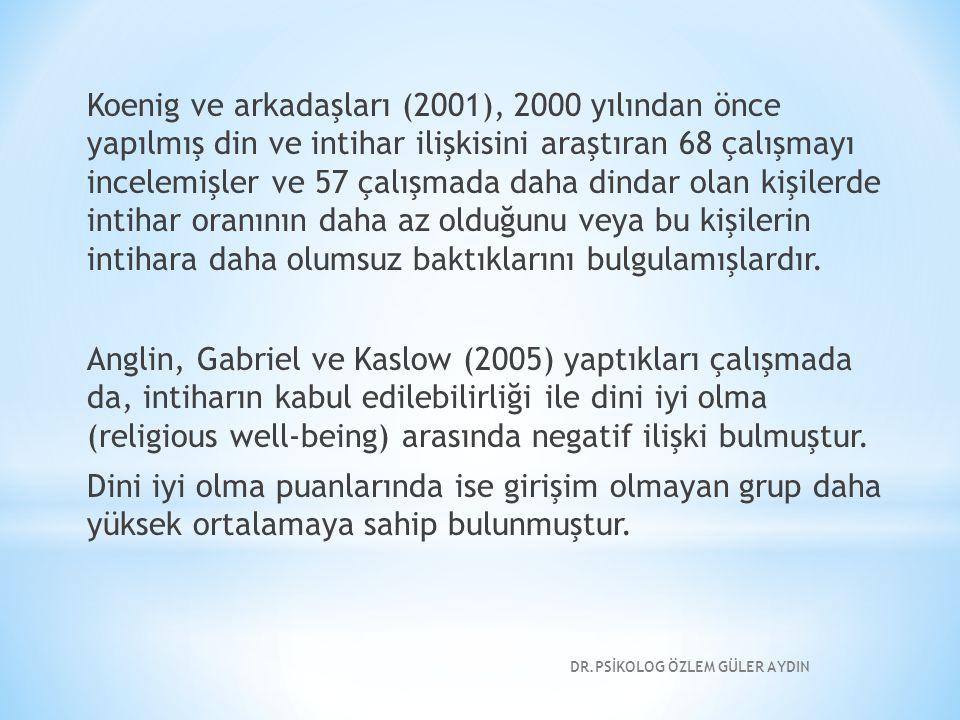 Koenig ve arkadaşları (2001), 2000 yılından önce yapılmış din ve intihar ilişkisini araştıran 68 çalışmayı incelemişler ve 57 çalışmada daha dindar olan kişilerde intihar oranının daha az olduğunu veya bu kişilerin intihara daha olumsuz baktıklarını bulgulamışlardır. Anglin, Gabriel ve Kaslow (2005) yaptıkları çalışmada da, intiharın kabul edilebilirliği ile dini iyi olma (religious well-being) arasında negatif ilişki bulmuştur. Dini iyi olma puanlarında ise girişim olmayan grup daha yüksek ortalamaya sahip bulunmuştur.