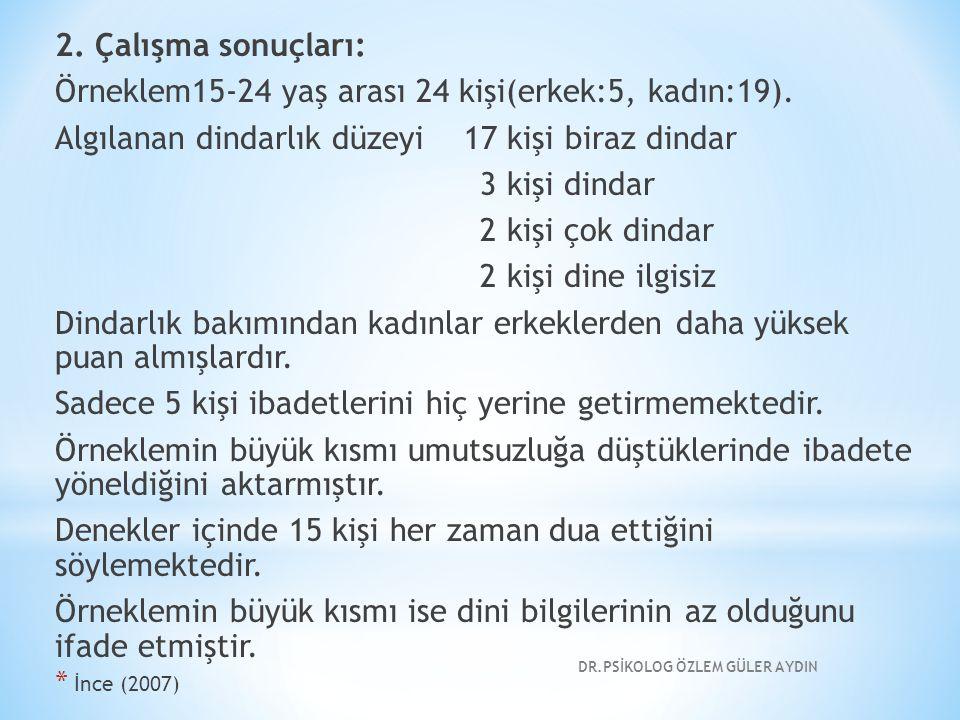 Örneklem15-24 yaş arası 24 kişi(erkek:5, kadın:19).