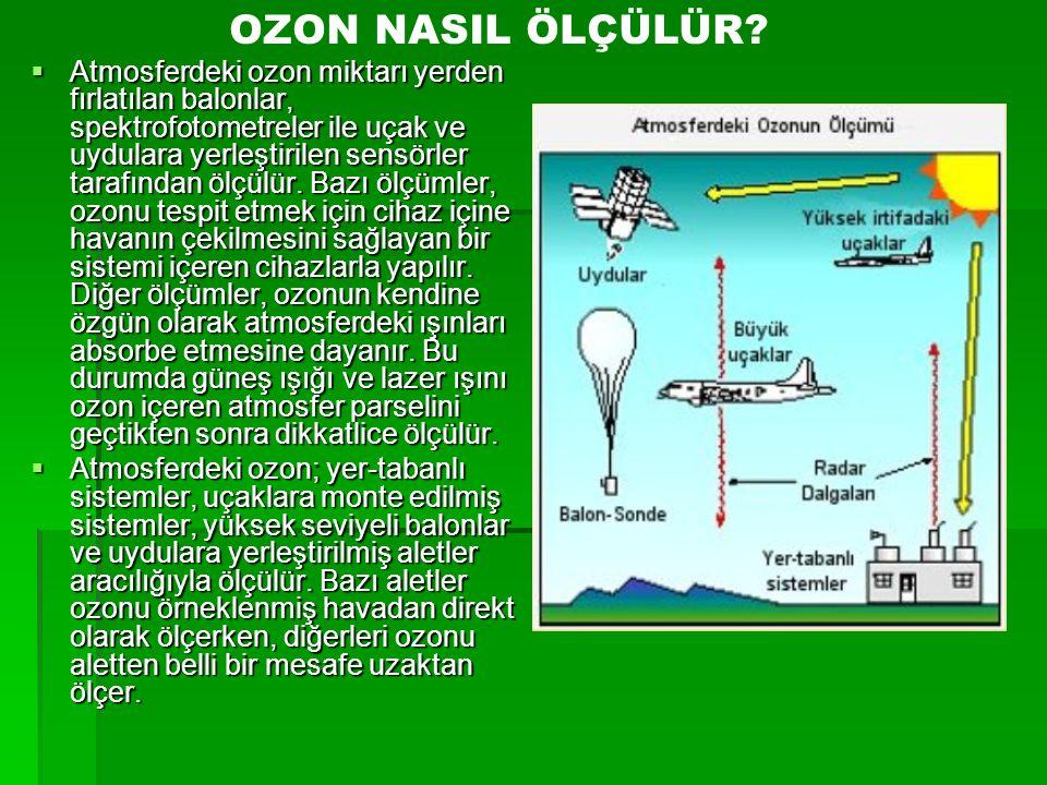 OZON NASIL ÖLÇÜLÜR