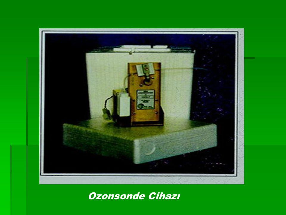 Ozonsonde Cihazı Ozonsonde Cihazı