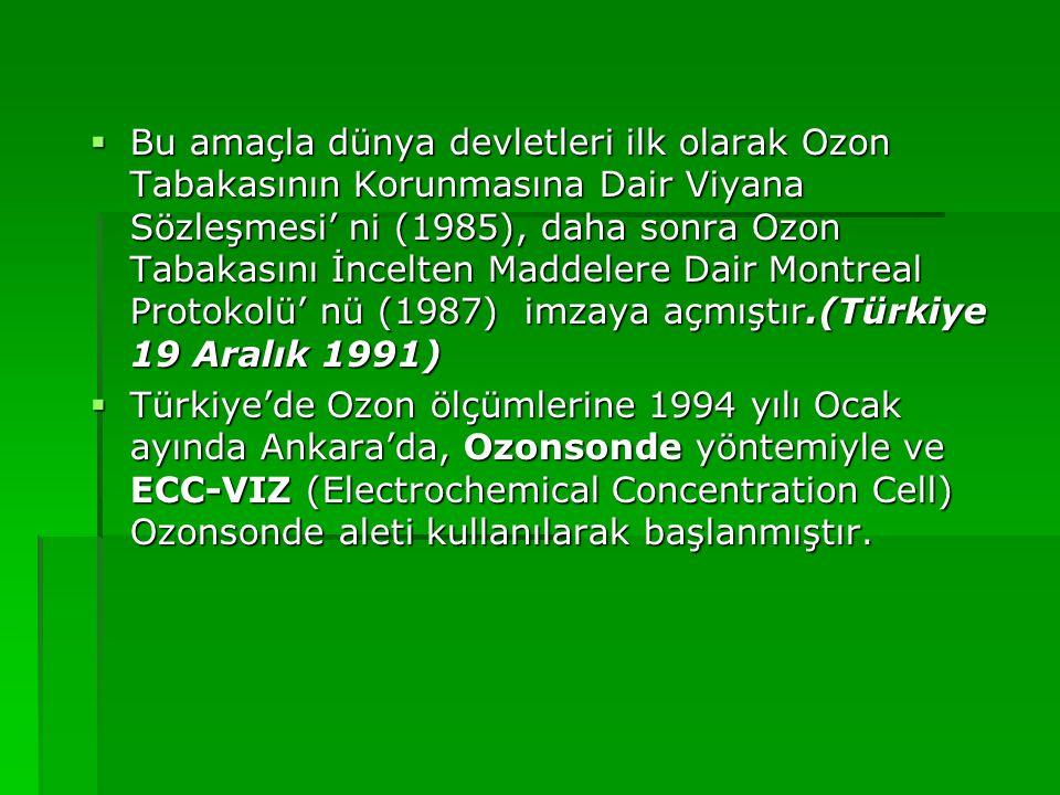 Bu amaçla dünya devletleri ilk olarak Ozon Tabakasının Korunmasına Dair Viyana Sözleşmesi' ni (1985), daha sonra Ozon Tabakasını İncelten Maddelere Dair Montreal Protokolü' nü (1987) imzaya açmıştır.(Türkiye 19 Aralık 1991)