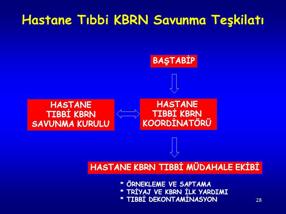 Hastane Tıbbi KBRN Savunma Teşkilatı