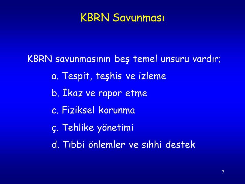 KBRN Savunması KBRN savunmasının beş temel unsuru vardır;