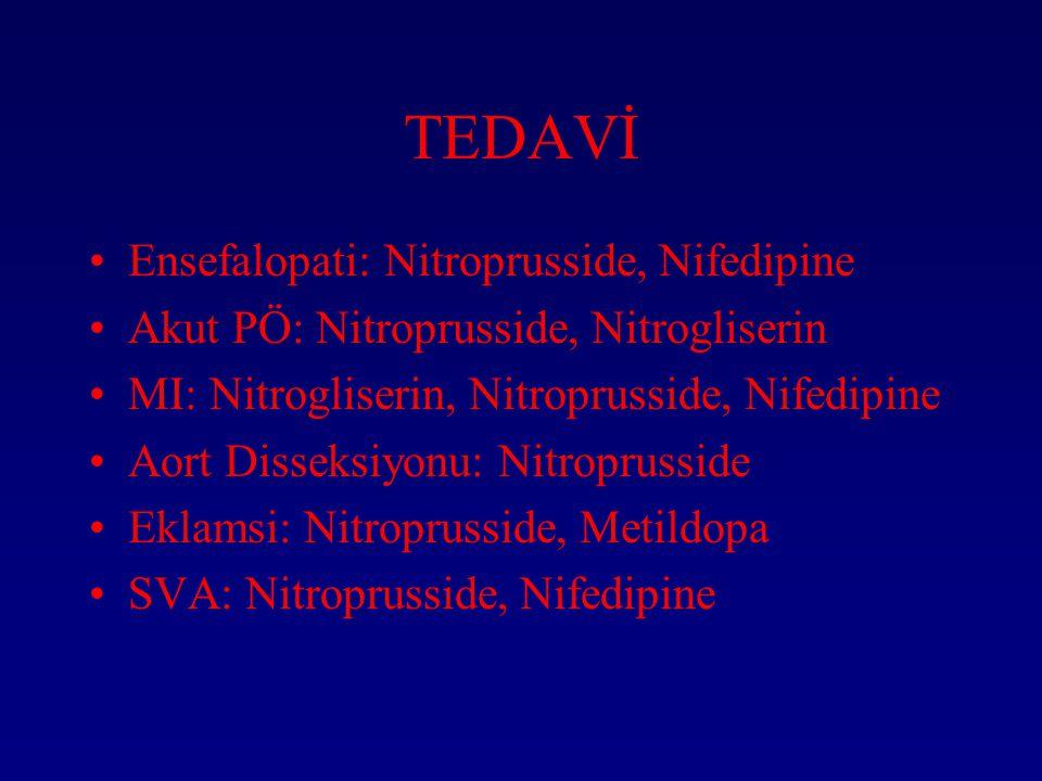 TEDAVİ Ensefalopati: Nitroprusside, Nifedipine