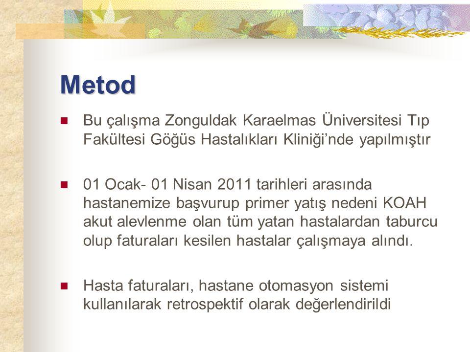 Metod Bu çalışma Zonguldak Karaelmas Üniversitesi Tıp Fakültesi Göğüs Hastalıkları Kliniği'nde yapılmıştır.