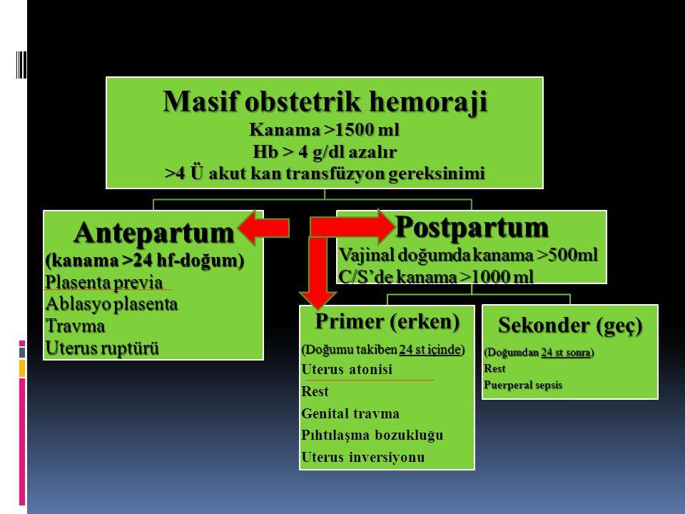 Masif obstetrik hemoraji >4 Ü akut kan transfüzyon gereksinimi