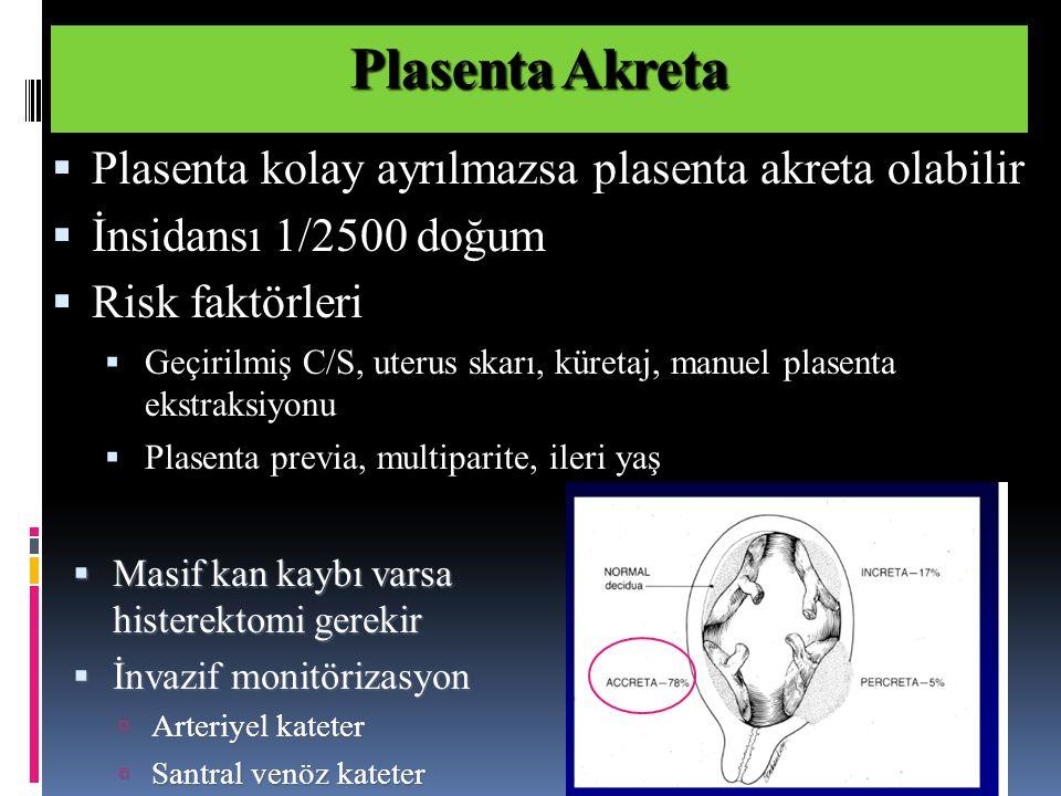 Plasenta Akreta Plasenta kolay ayrılmazsa plasenta akreta olabilir