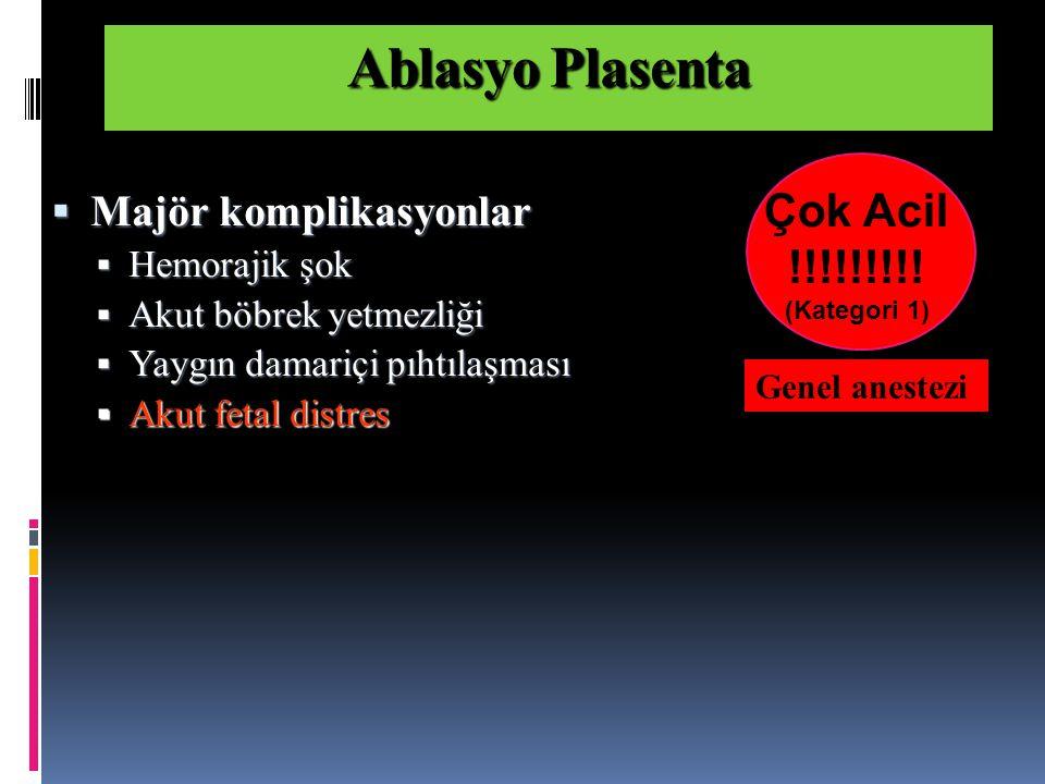 Ablasyo Plasenta Çok Acil !!!!!!!!! Majör komplikasyonlar