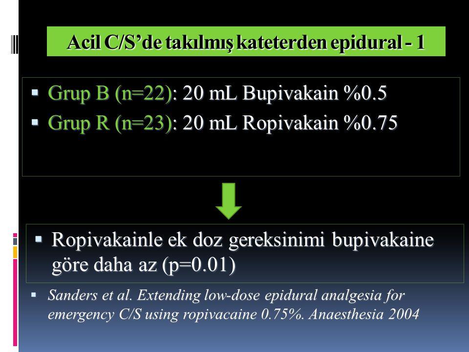 Acil C/S'de takılmış kateterden epidural - 1