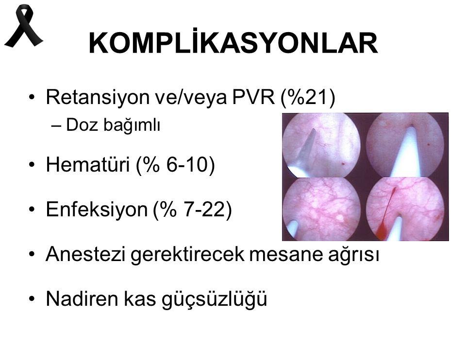 KOMPLİKASYONLAR Retansiyon ve/veya PVR (%21) Hematüri (% 6-10)