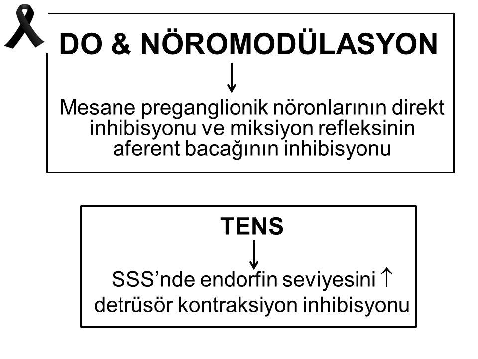 DO & NÖROMODÜLASYON TENS