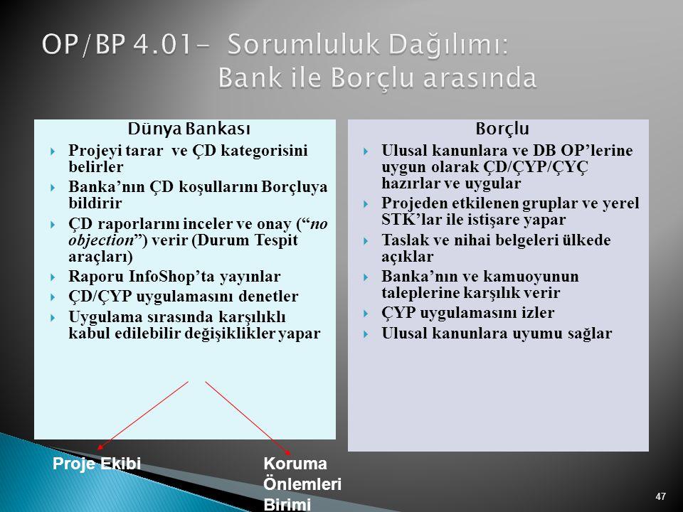 OP/BP 4.01- Sorumluluk Dağılımı: Bank ile Borçlu arasında