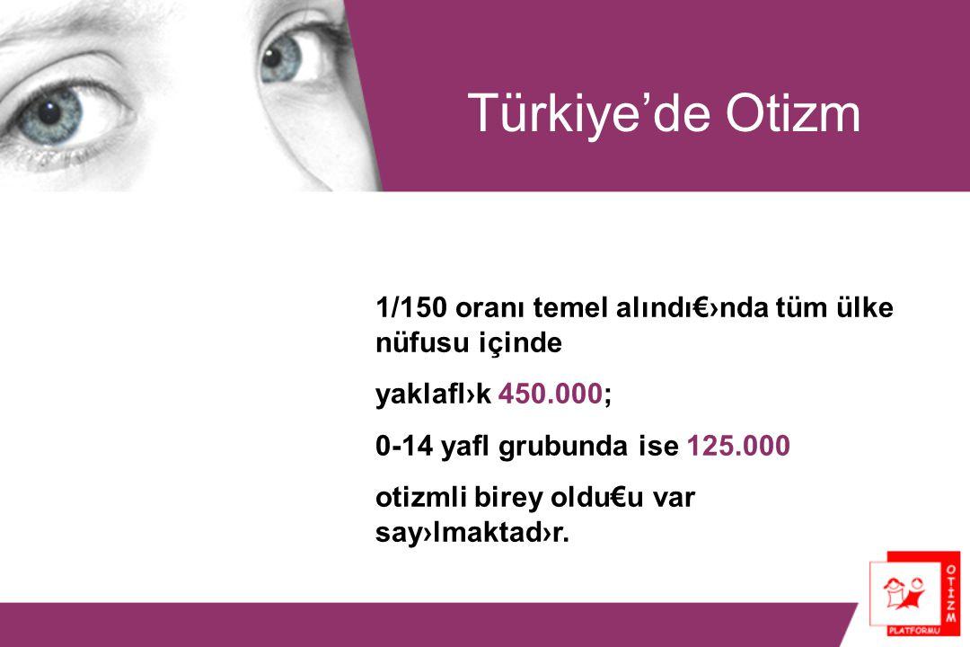 Türkiye'de Otizm 1/150 oranı temel alındı€›nda tüm ülke nüfusu içinde