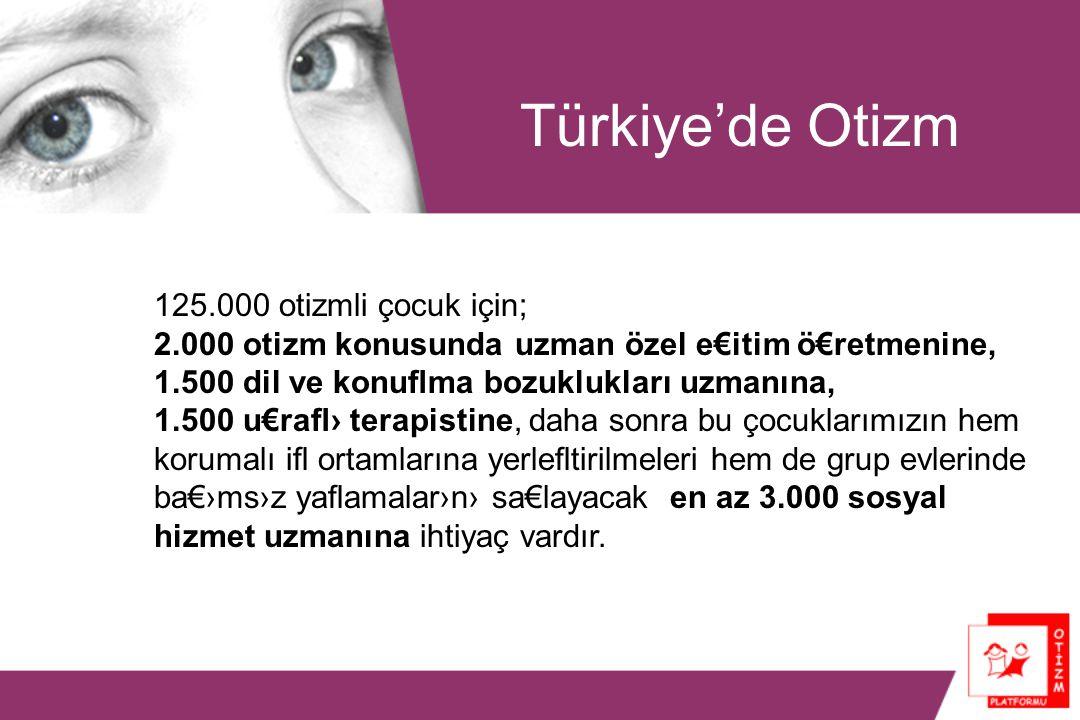 Türkiye'de Otizm 125.000 otizmli çocuk için;