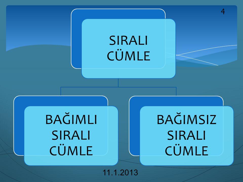 SIRALI CÜMLE BAĞIMLI SIRALI CÜMLE BAĞIMSIZ SIRALI CÜMLE 11.1.2013