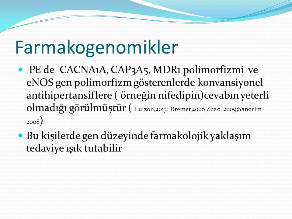 Farmakogenomikler
