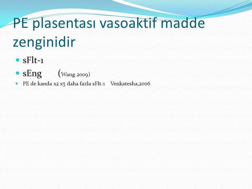 PE plasentası vasoaktif madde zenginidir