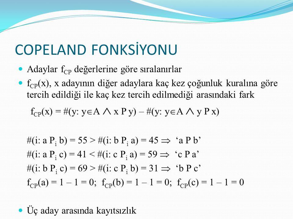 COPELAND FONKSİYONU Adaylar fCP değerlerine göre sıralanırlar