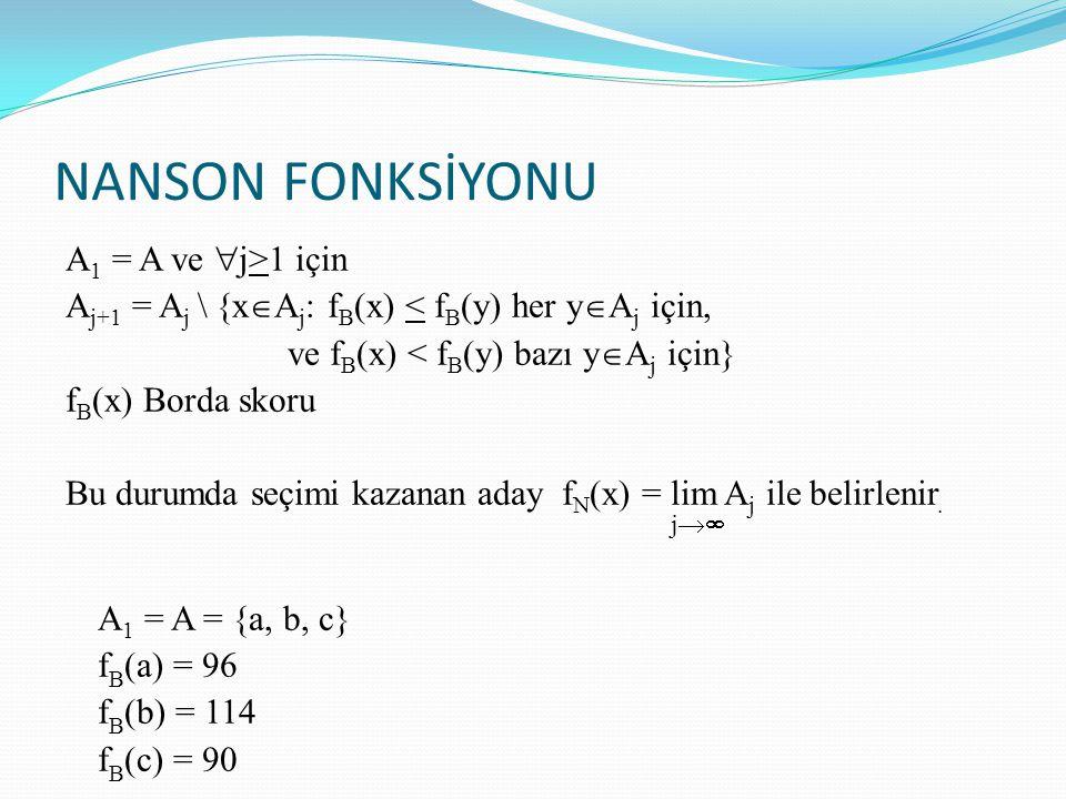 NANSON FONKSİYONU