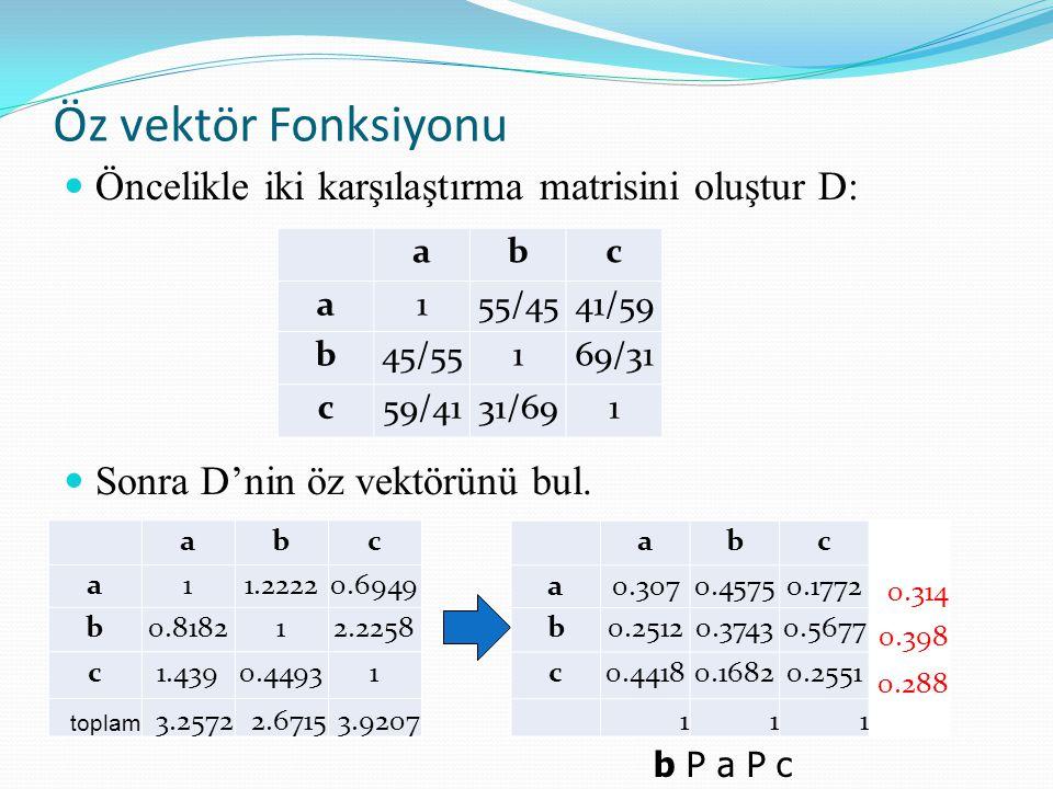 Öz vektör Fonksiyonu Öncelikle iki karşılaştırma matrisini oluştur D: